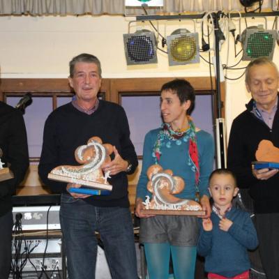 Delhalle Remise des prix 2015